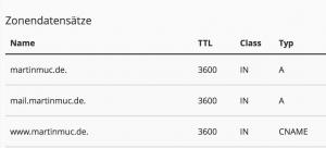 DNS TTL Werte